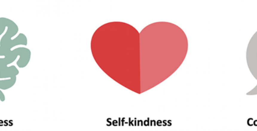 selfkind